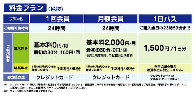 f:id:kiyosui:20160909120912j:plain