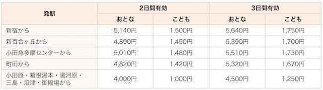 f:id:kiyosui:20161003125450p:plain