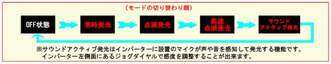 f:id:kiyosui:20161121132648j:plain