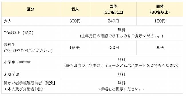 f:id:kiyosui:20161207123257p:plain