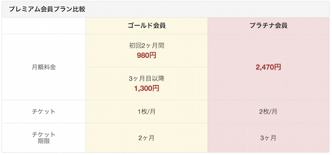 f:id:kiyosui:20170112110306p:plain