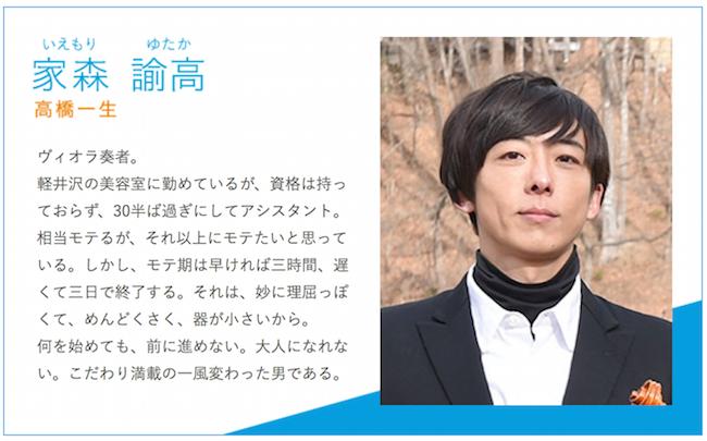 f:id:kiyosui:20170118102601p:plain