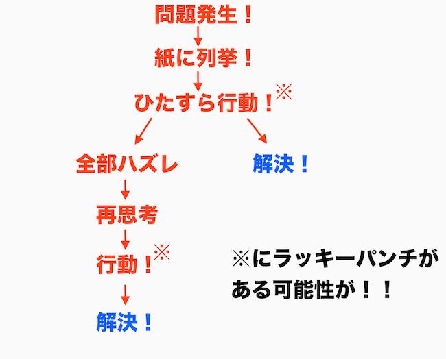 f:id:kiyosui:20170516080406j:plain