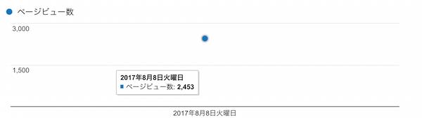 f:id:kiyosui:20170809133425p:plain