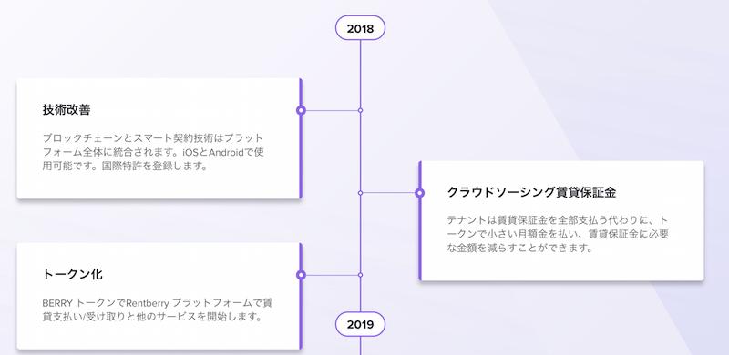 f:id:kiyosui:20180213074327p:plain