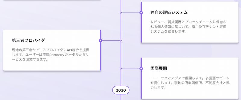 f:id:kiyosui:20180213074510p:plain