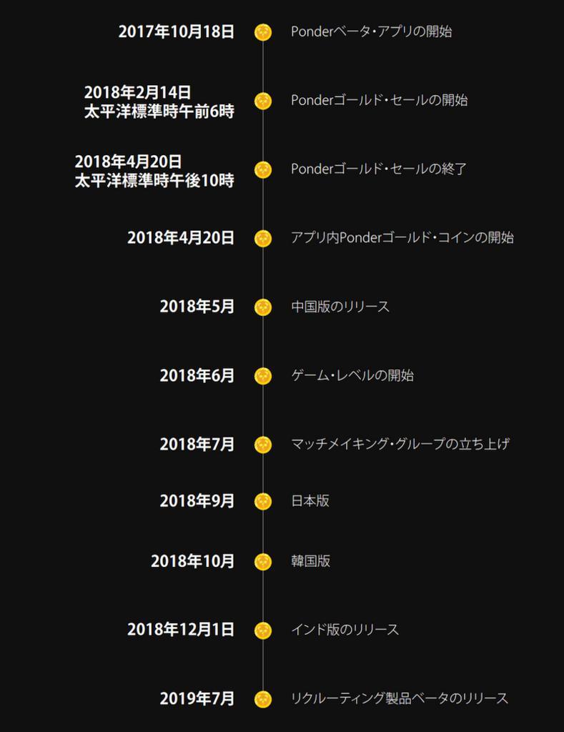 f:id:kiyosui:20180216074550p:plain