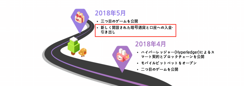 f:id:kiyosui:20180312110126p:plain