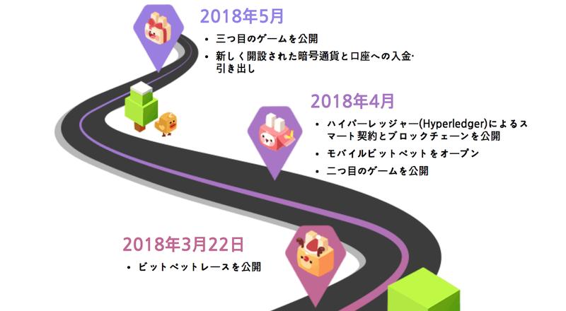 f:id:kiyosui:20180324153354p:plain