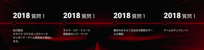 f:id:kiyosui:20180330082137p:plain
