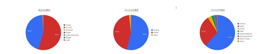 f:id:kiyosui:20180501083222p:plain