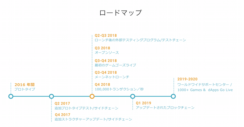 f:id:kiyosui:20180902162240p:plain