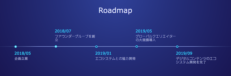 f:id:kiyosui:20181202222531p:plain
