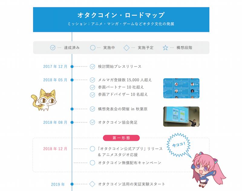 f:id:kiyosui:20181226220145p:plain