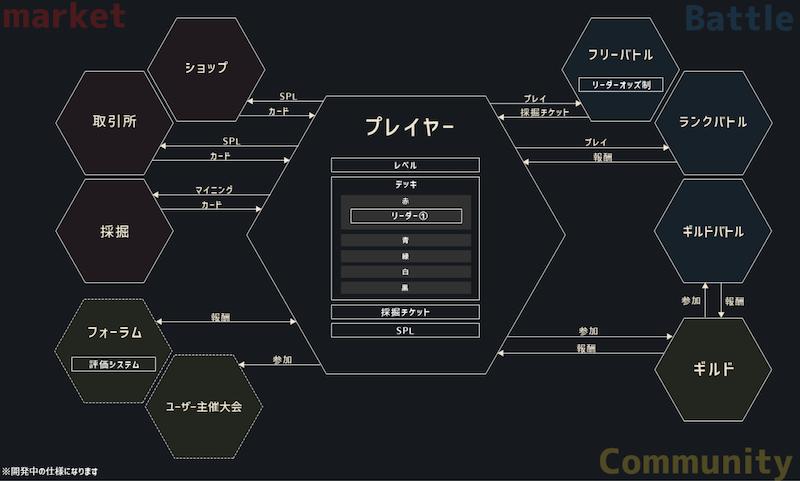 f:id:kiyosui:20190404095355p:plain