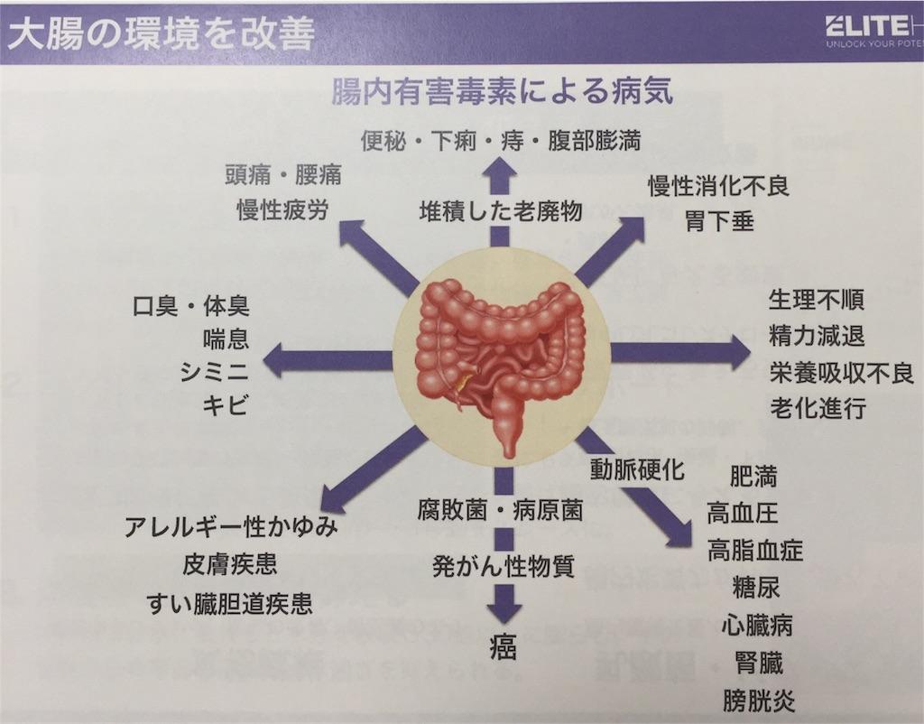 f:id:kiyotaka1017:20170928095823j:image