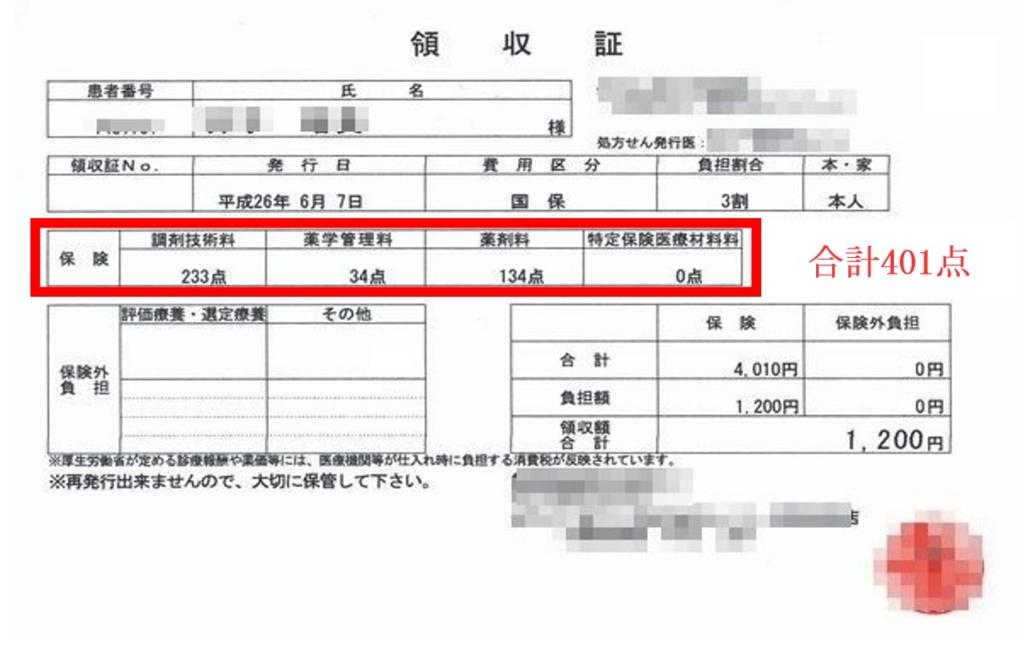 f:id:kiyotakabaske:20170402170708j:plain