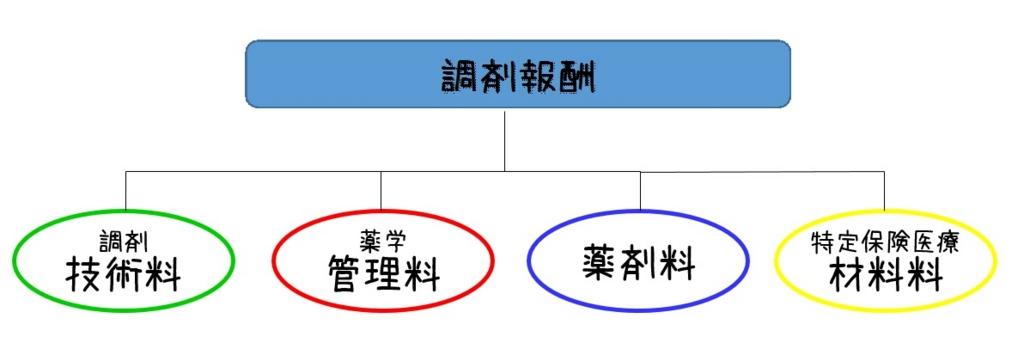 f:id:kiyotakabaske:20170404114804j:plain