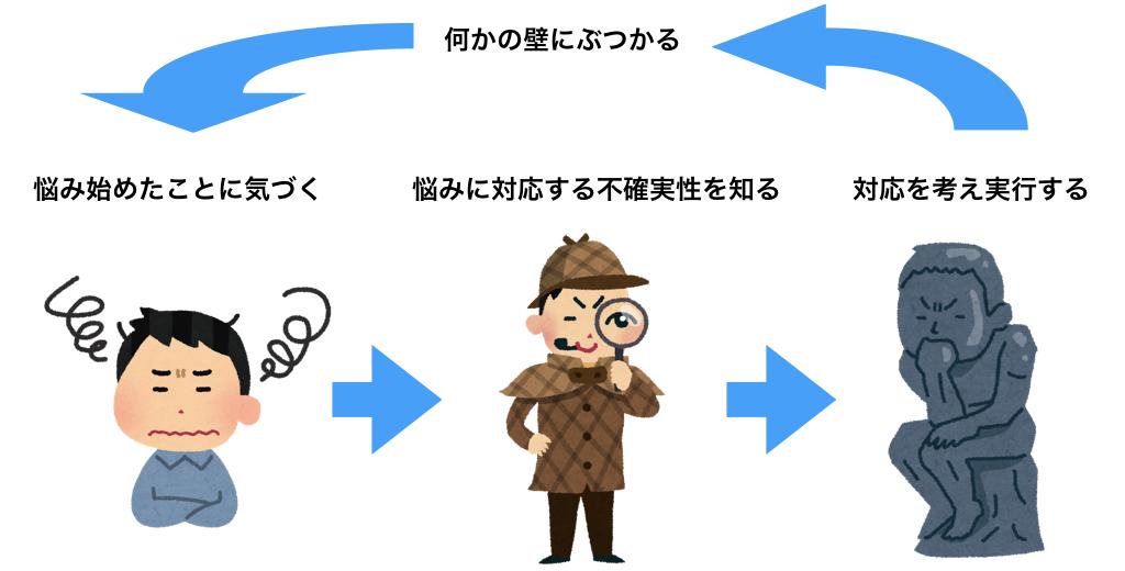 f:id:kiyotakagoto:20180317205813p:plain