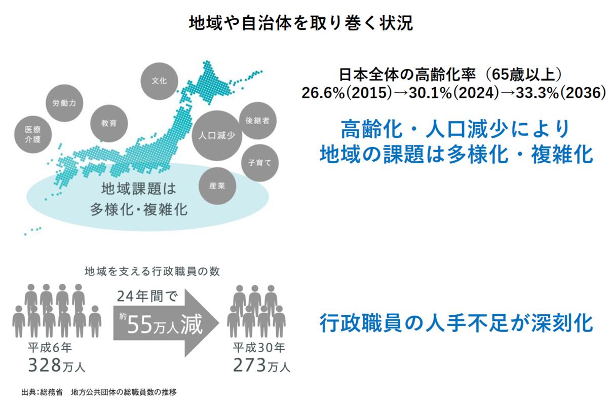 f:id:kizawa_trustbank:20201107213302p:plain