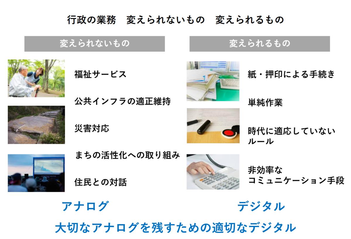 f:id:kizawa_trustbank:20201107213429p:plain