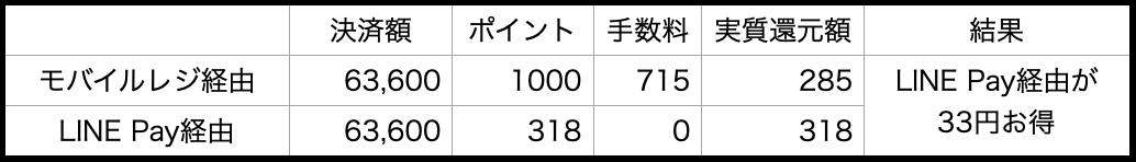 f:id:kizenarui:20210630173754p:plain
