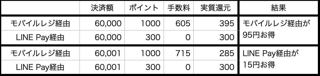 f:id:kizenarui:20210630174317p:plain