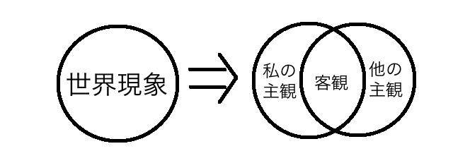 f:id:kizito:20170427194921p:plain