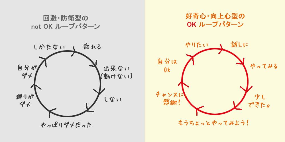 f:id:kizuki-ya-K:20210627203038j:plain