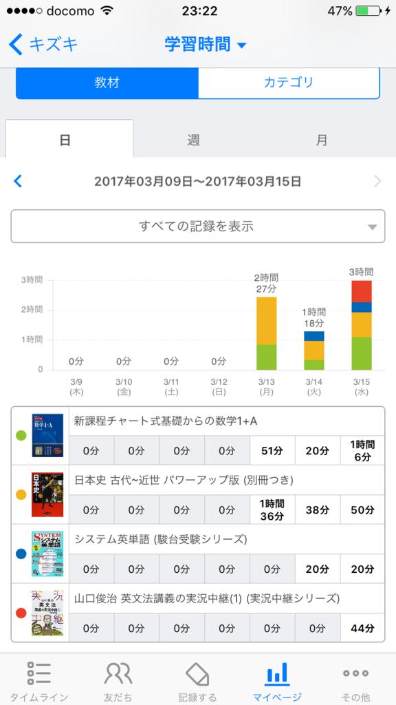 f:id:kizuki662:20170315233027p:plain