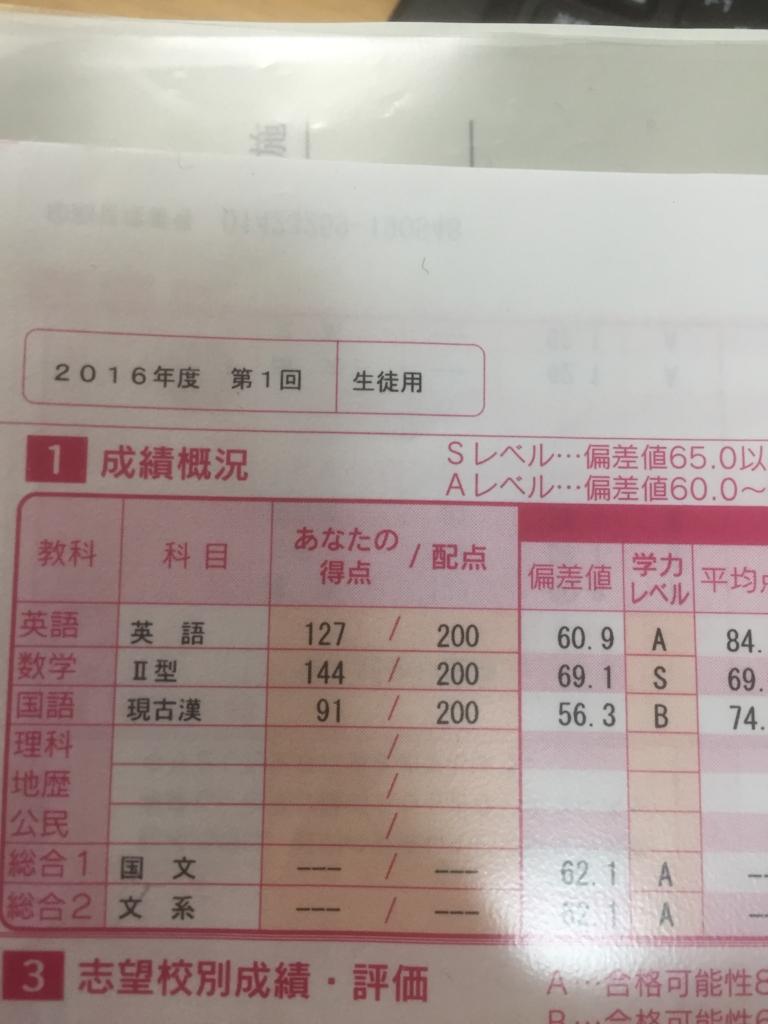 f:id:kizuki662:20170325223901j:plain