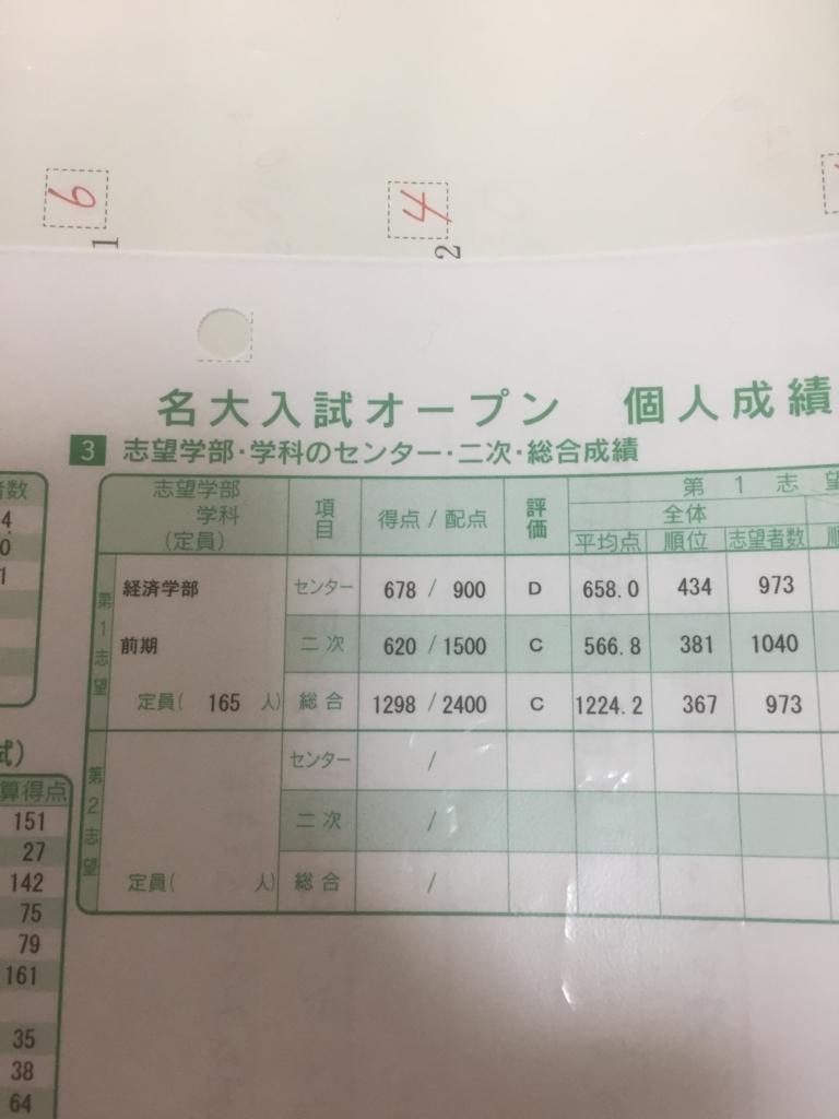 f:id:kizuki662:20170325224443j:plain