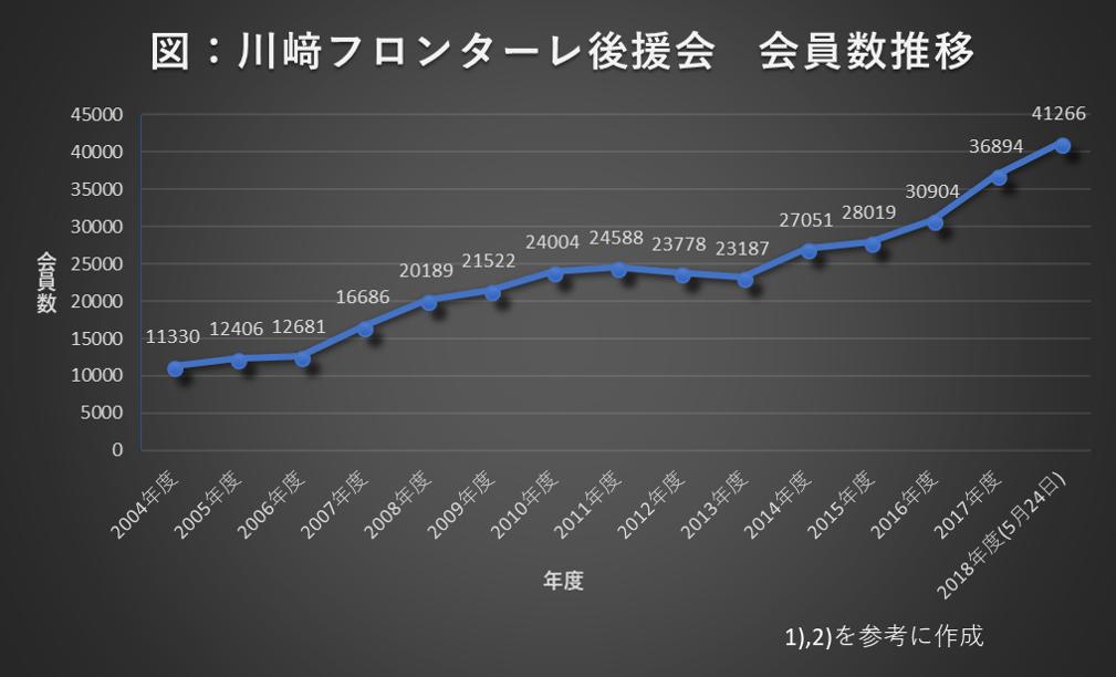 f:id:kizukimae:20180611004708p:plain