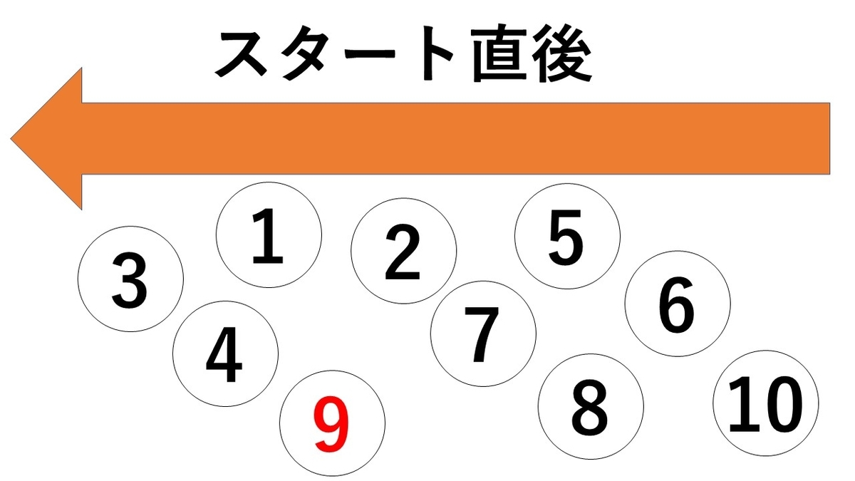 f:id:kizuna_acchan:20190327223135j:plain