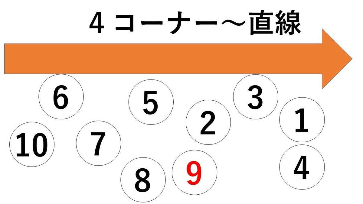 f:id:kizuna_acchan:20190327224700j:plain