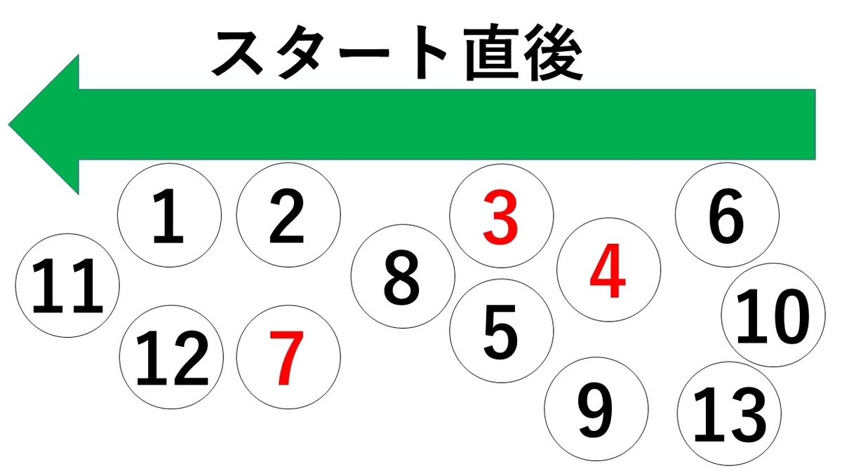 f:id:kizuna_acchan:20190327234049j:plain