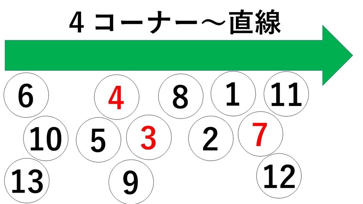 f:id:kizuna_acchan:20190327235508j:plain