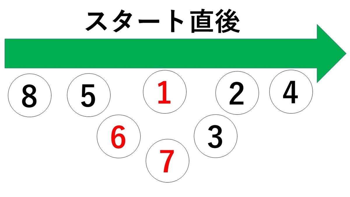 f:id:kizuna_acchan:20190328203213j:plain