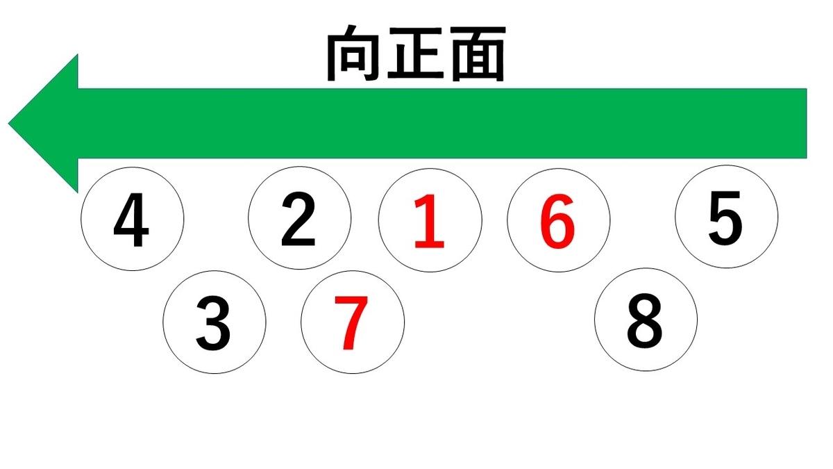 f:id:kizuna_acchan:20190328203949j:plain