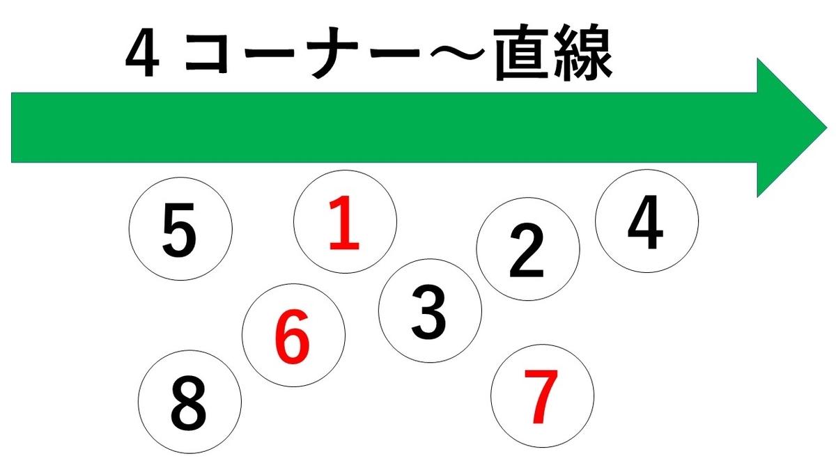 f:id:kizuna_acchan:20190328204738j:plain