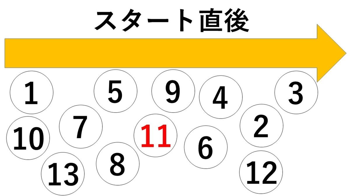 f:id:kizuna_acchan:20190328211951j:plain