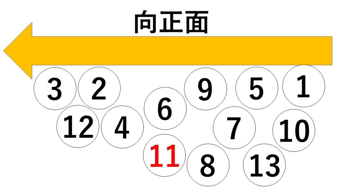 f:id:kizuna_acchan:20190328212741j:plain