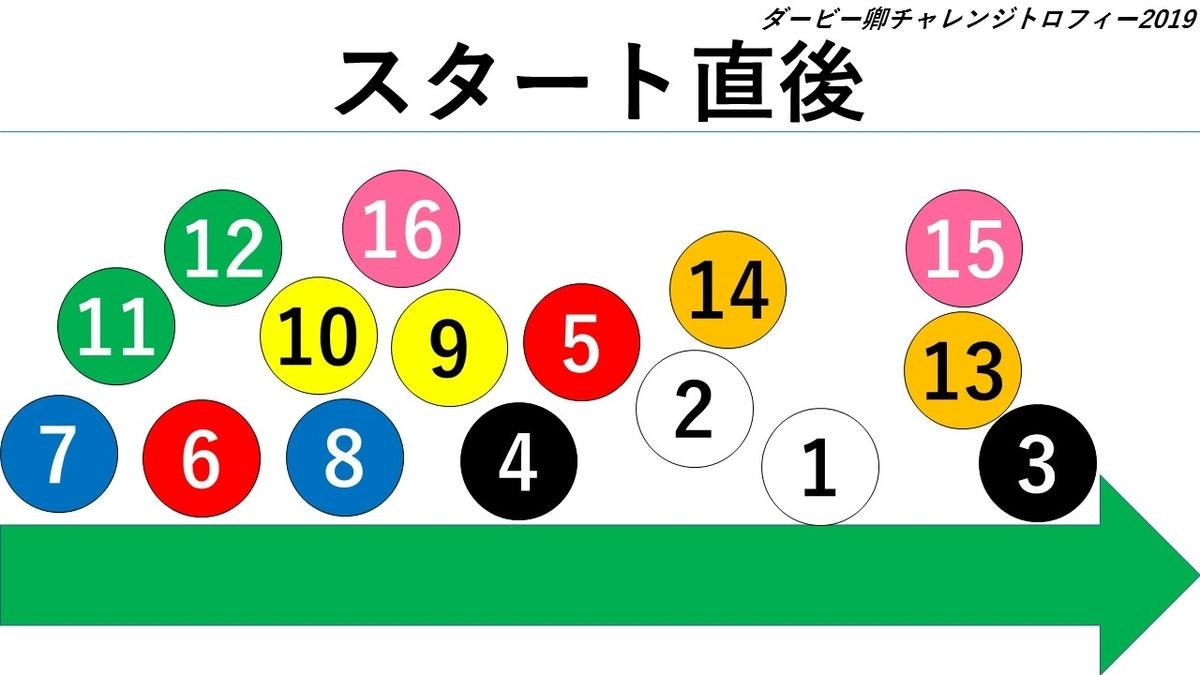 f:id:kizuna_acchan:20190329235456j:plain