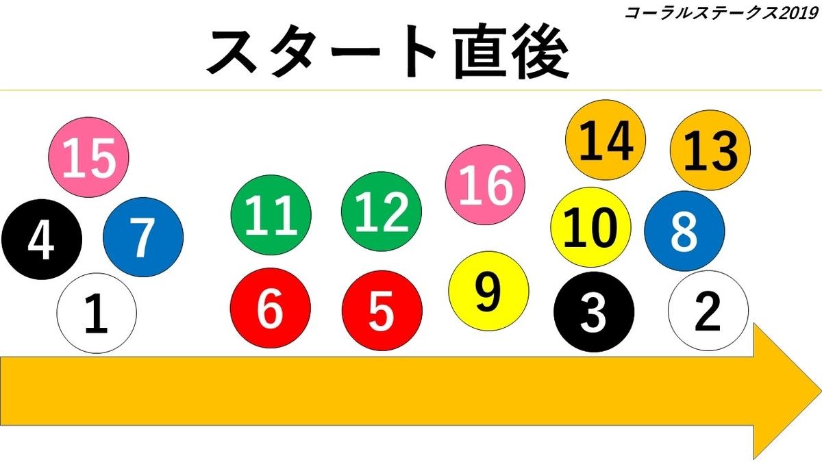 f:id:kizuna_acchan:20190330001102j:plain