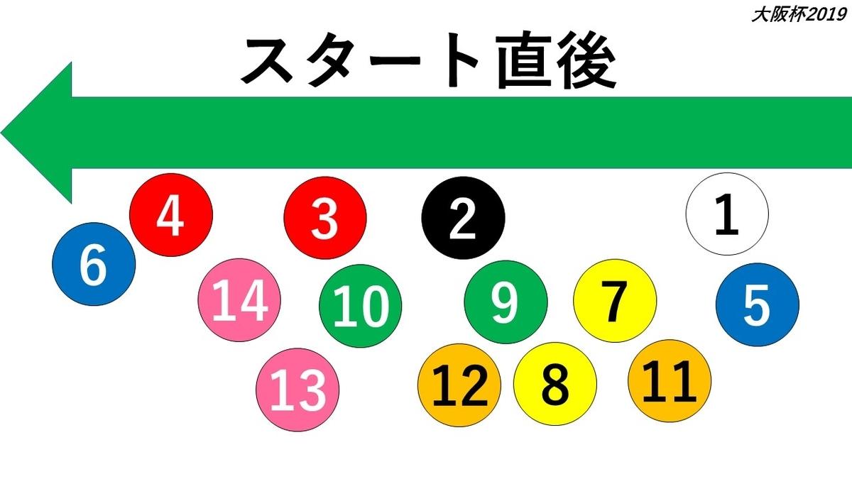 f:id:kizuna_acchan:20190330115000j:plain
