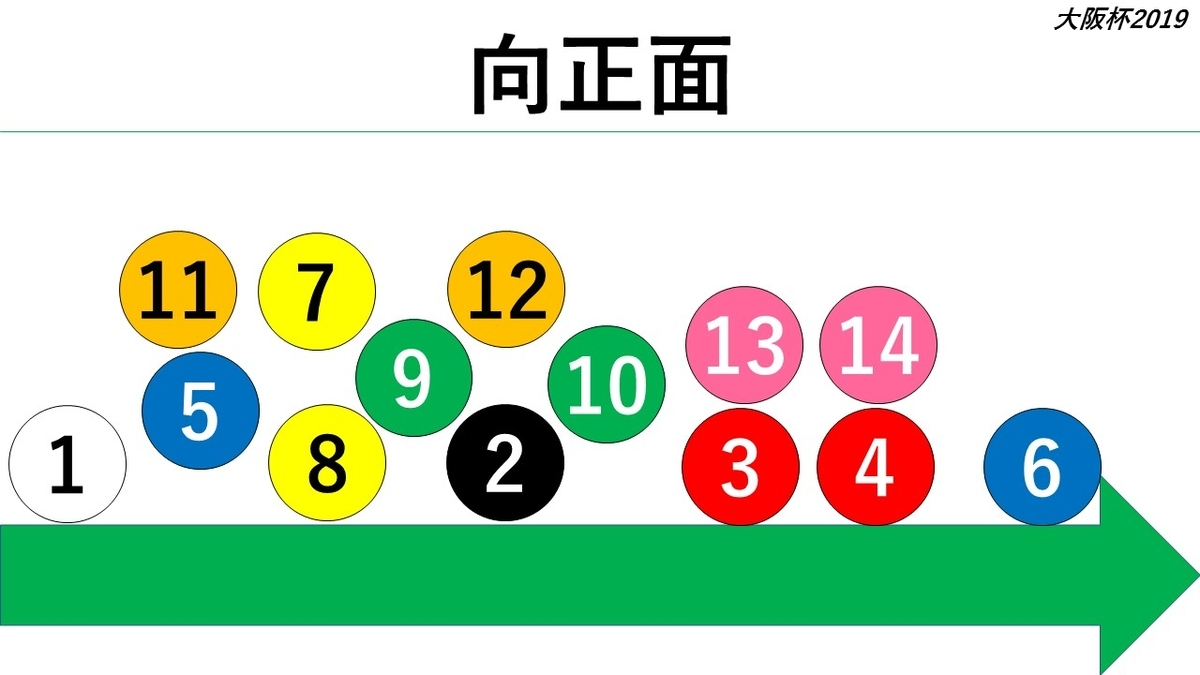f:id:kizuna_acchan:20190330130118j:plain