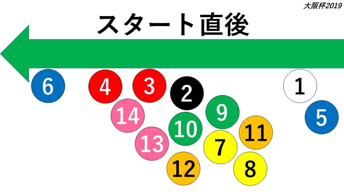 f:id:kizuna_acchan:20190330131103j:plain