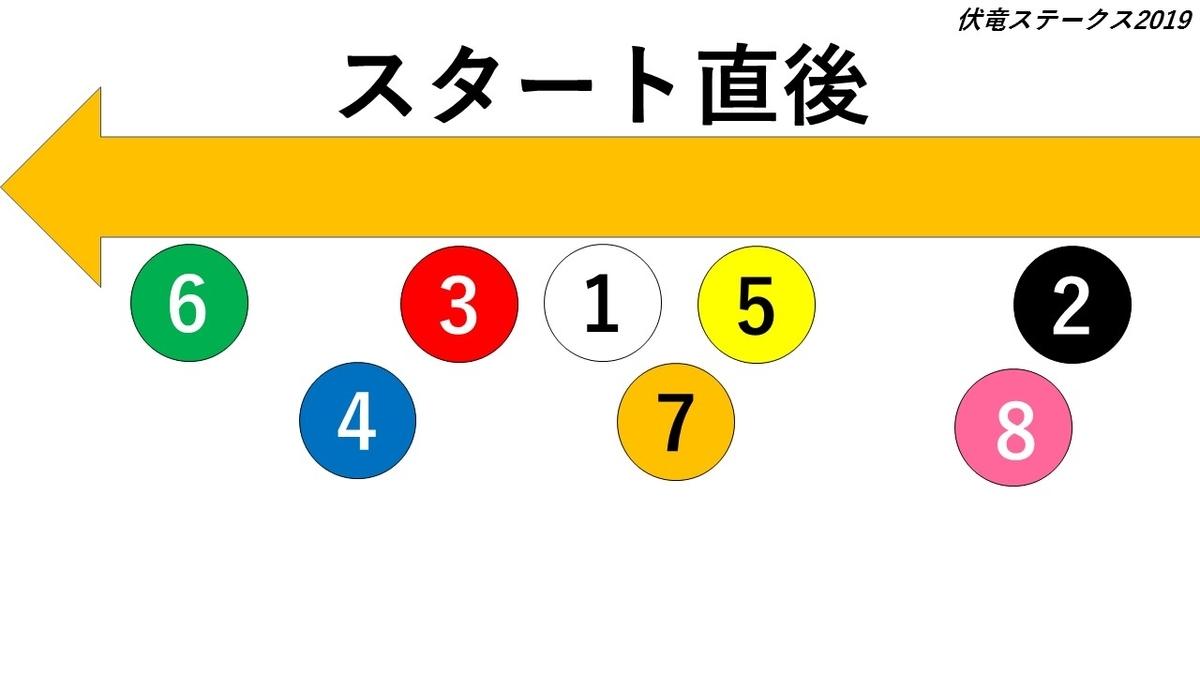 f:id:kizuna_acchan:20190330203910j:plain