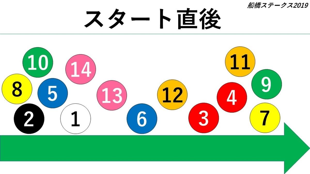 f:id:kizuna_acchan:20190330221247j:plain