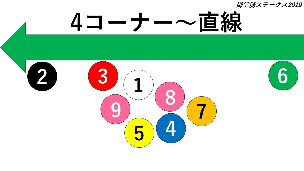 f:id:kizuna_acchan:20190331120845j:plain